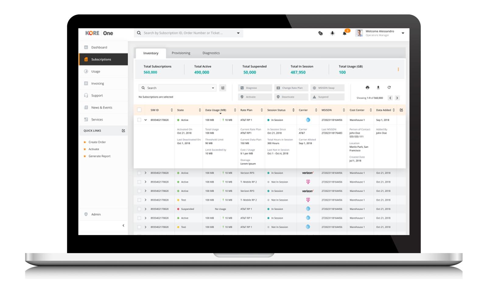 Connectivity Management Platform