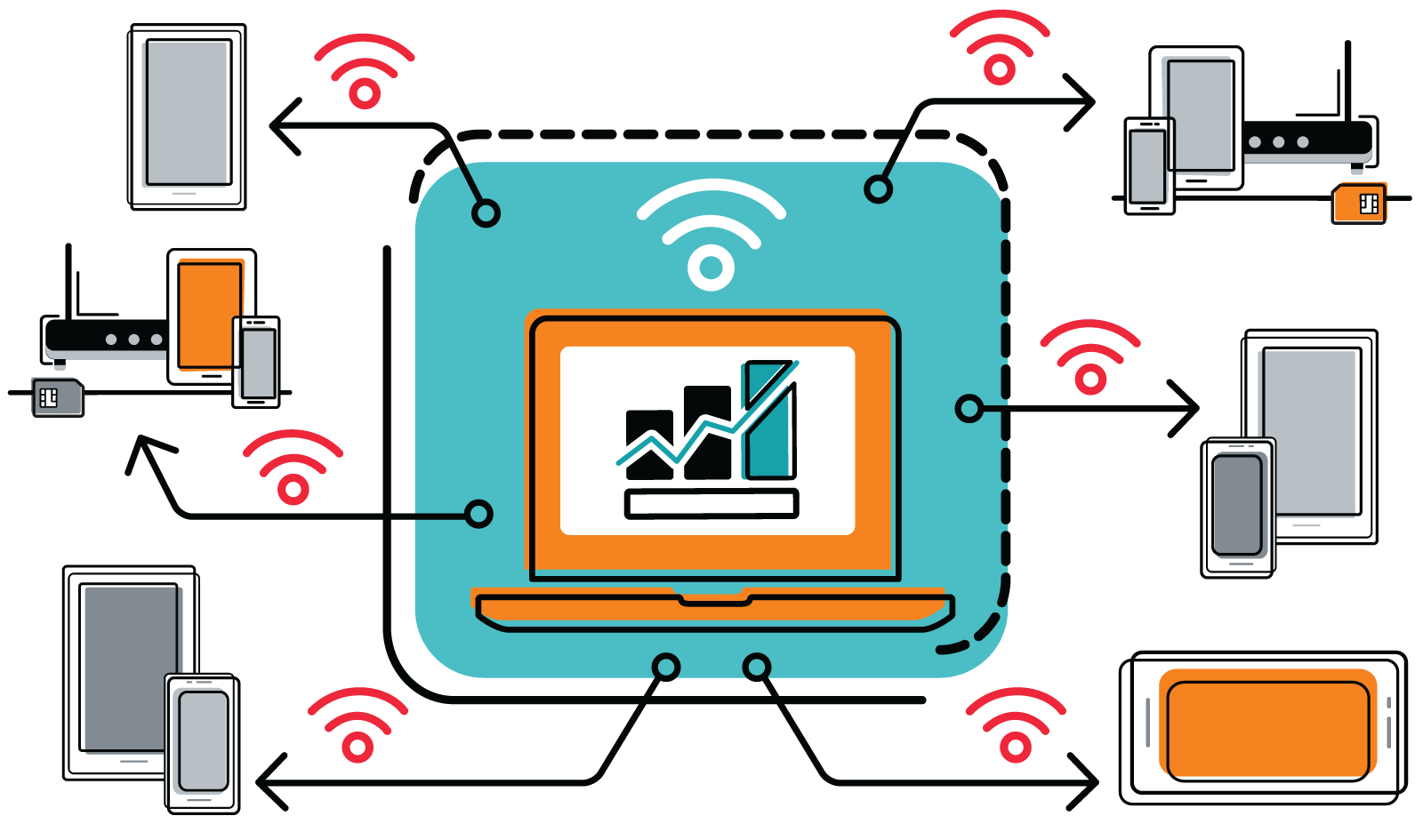 Turnkey service for IoT rollouts