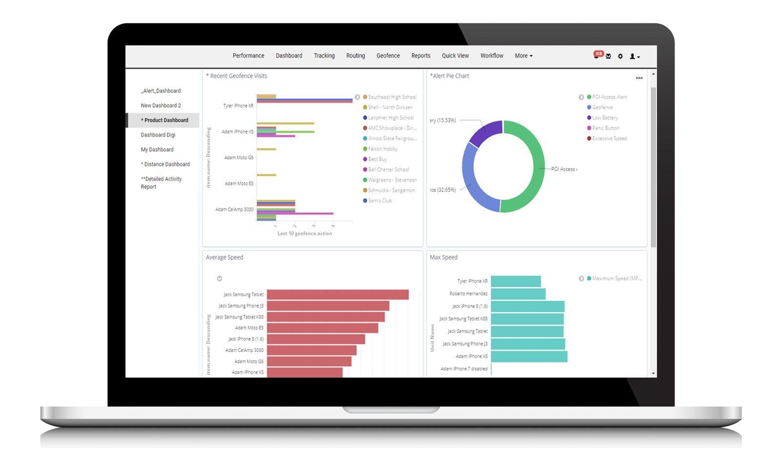 asset tracking system dashboard