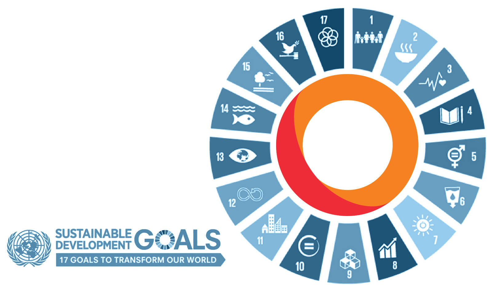 KORE supports the United Nations Sustainable Development Goals